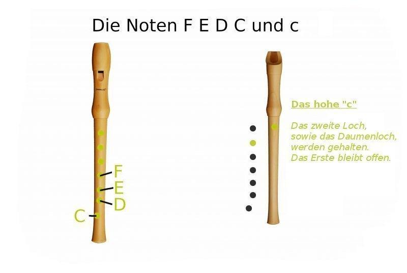 Noten FEDCc